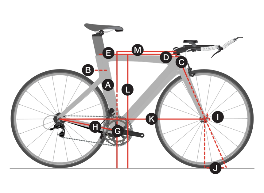 Speed Concept 7 5 Trek Bikes Gb