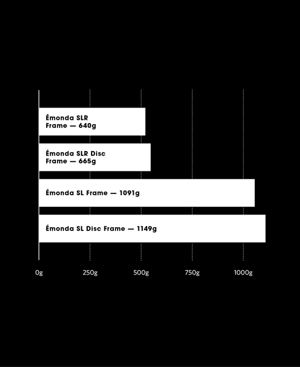 https://trek.scene7.com/is/image/TrekBicycleProducts/Feature_304569_9x11_2017?wid=300