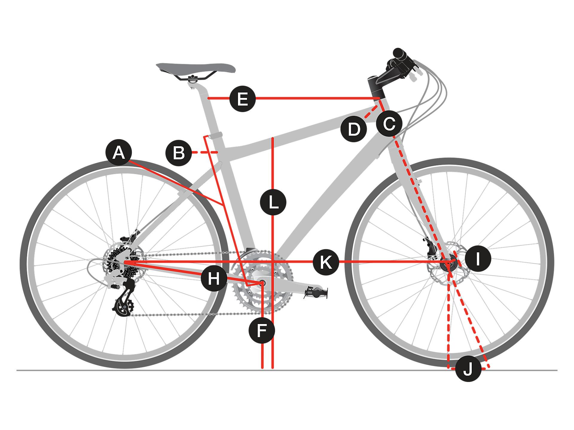 FX 3 Disc | Trek Bikes