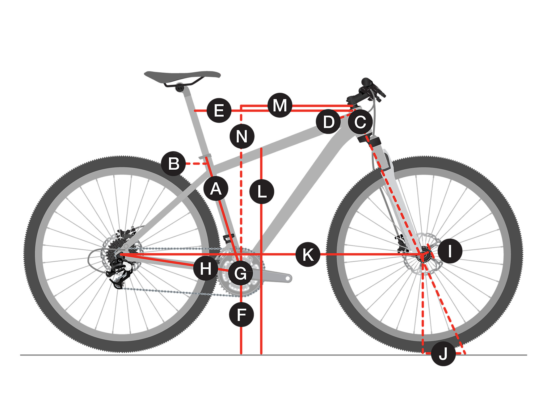 Geometry_14784_29er_Hardtail?$responsive-pjpg$&cache=on,on&wid=1920&hei=1440&fit=fit,1