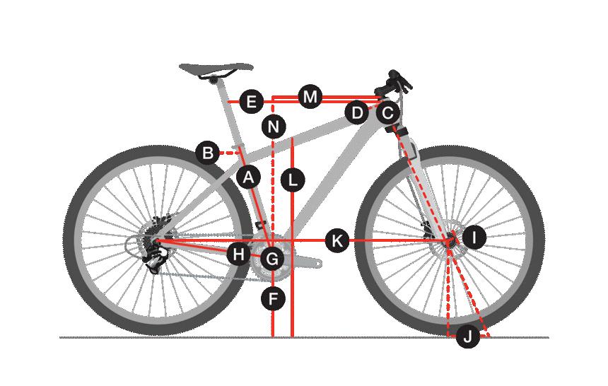 Powerfly 5 | Trek Bikes
