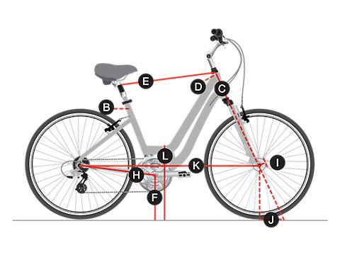 Trek Verve + 1 Lowstep E-Bike Geometry Chart