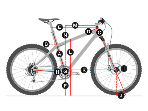 Geometry_14789_MTB_Hardtail?$responsive-