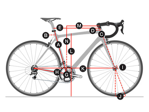 Trek Domane + LT 9 Electric Bike Geometry Chart