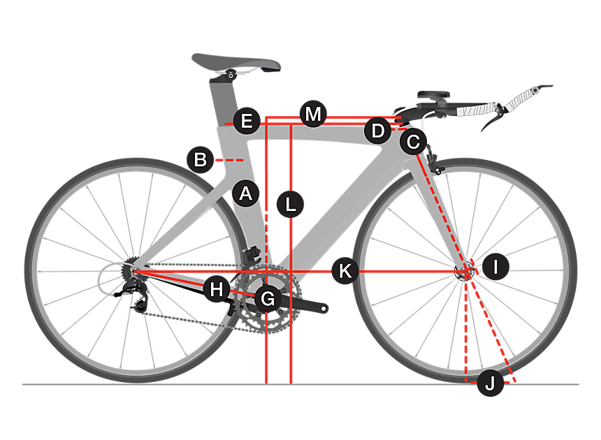 https://trek.scene7.com/is/image/TrekBicycleProducts/Geometry_14791_Speed_Concept?$responsive-png$&cache=on,on&wid=860