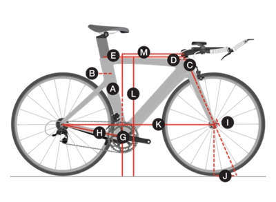 Trek Crossrip Ltd Wiring Diagrams Wiring Diagrams