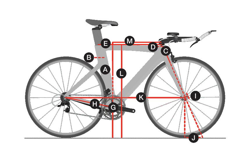 Speed Concept 7 Series Frameset | Trek Bikes